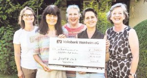 Spendenübergabe von Zonta Benefiz-Matinee an Arbeitskreis Asyl
